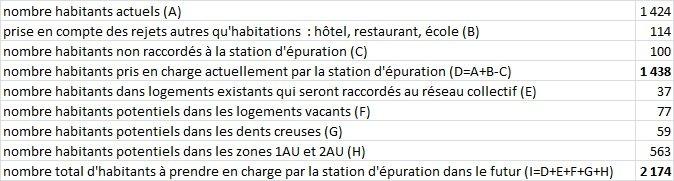 bilan-station-epuration